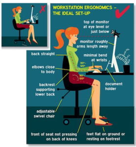 Workstation Ergonomics when Working From Home